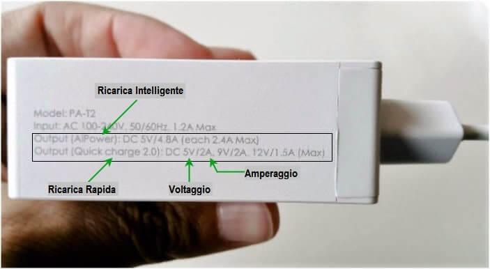 caricabatterie usb caratteristiche tecniche
