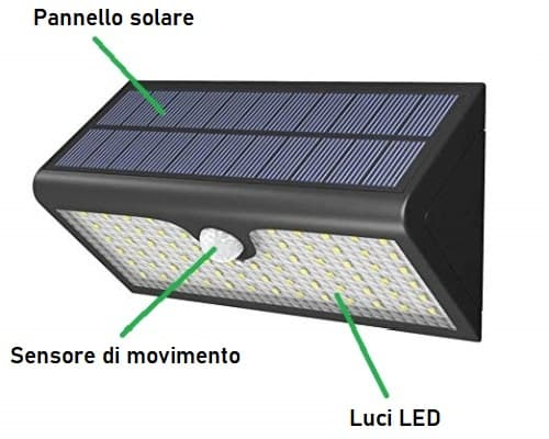 Parti lampada solare