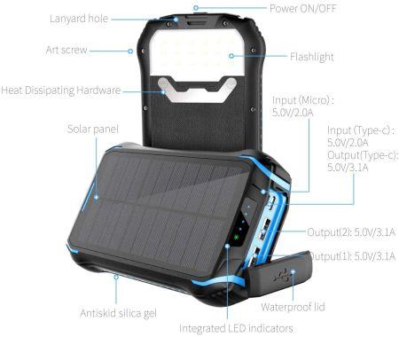 componenti power bank solare