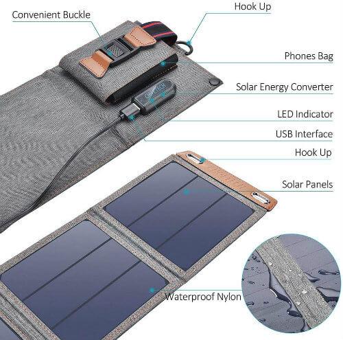 Componenti caricabatterie solare
